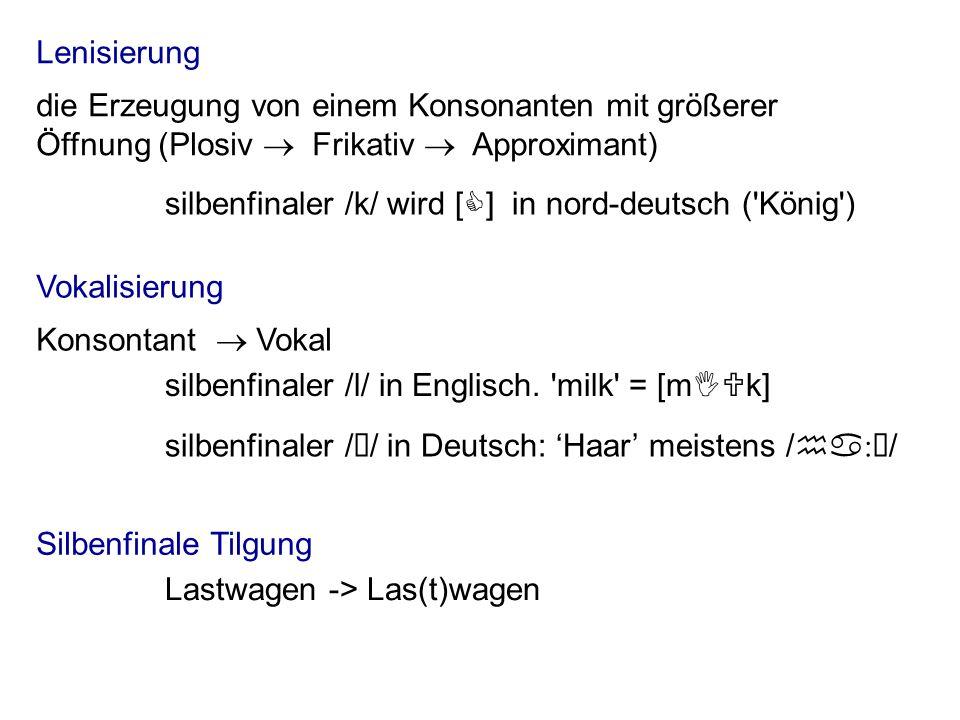 Lenisierung silbenfinaler /k/ wird [C] in nord-deutsch ( König )